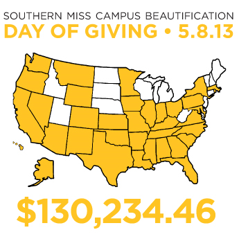 The University of Southern Mississippi Foundation Announces Successful Campus Beautification Day of Giving