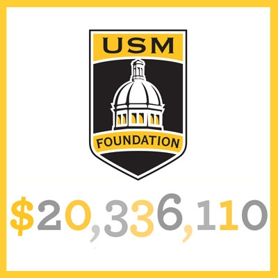 USM Foundation Boasts New Fundraising Record with More Than $20 Million Raised